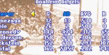 All-Star Baseball 2004 GBA Screenshot