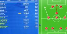 Championship Manager 2007 PC Screenshot