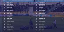 Championship Manager 4 PC Screenshot